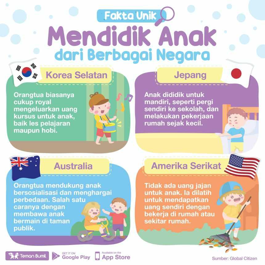 Cara Mendidik Anak-Anak dari Berbagai Negara | Saya sehat